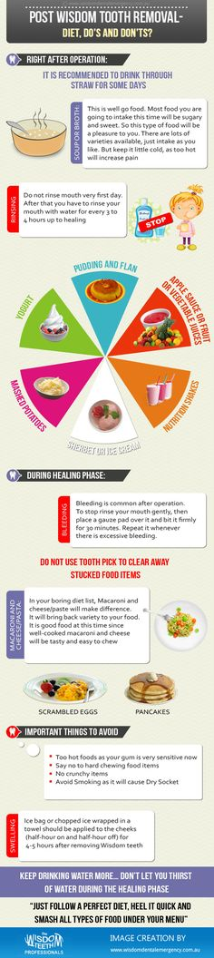 This infographic about Wisdom tooth removal is published by http://www.wisdomdentalemergency.com.au/ . This infographic clearly explains the diet you need to consume for a few days after wisdom tooth removal. It also has information about the do's and don't after wisdom tooth removal as well.