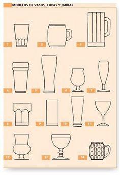 apuntes sobre cerveza: Copas para cerveza