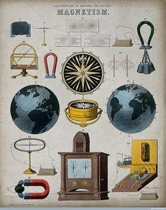 Illustrations of Natural Philosophy: Magnetism (c1850)