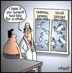 Fertility test.