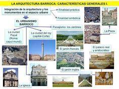El Arte Barroco: Urbanismo Y Arquitectura