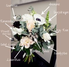 FiftyFlowers - Bridesmaid Bouquet Breakdown You are in the right place about winter Wedding Flowers Wedding Bridesmaid Bouquets, White Wedding Bouquets, Bride Bouquets, Floral Wedding, Wedding Vintage, Elegant Wedding, Wedding Flower Bouquets, November Wedding Flowers, Dream Wedding