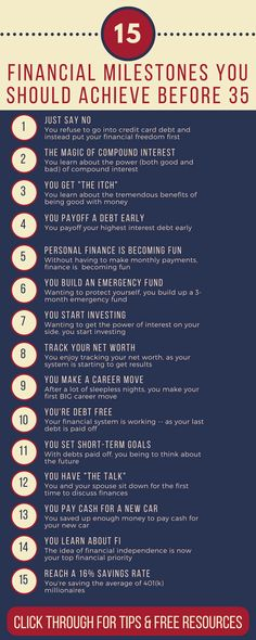 Personal Financial Milestones To Reach Before 35  financial milestones | millennial money tips | millennial personal finance | in your 20s advice | in your 30s advice  #moneymanagement #personalfinance #millennials via @https://www.pinterest.com/thewaystowealth/