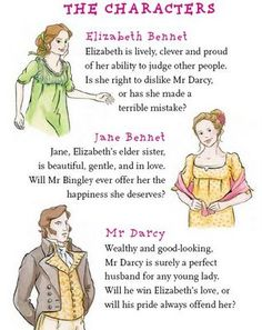Pride and prejudice The characters