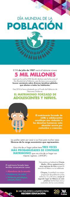 Día mundial de la población #Lazos #Infografía
