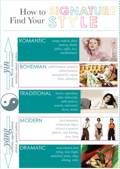 I ere on the Romantic Boho.  What about you?  I say I am granny with a bit of an edge. HA HA HA taken from a fab site www.cardiganempire.com  Great stylist