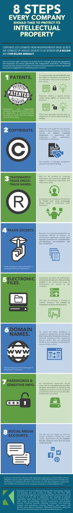 8 steps every company should take to protect its intellectual property. Infographic content authored by the intellectual property law firm of Klemchuk LLP.
