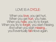 the hardest part is to stop the cycle at the right time