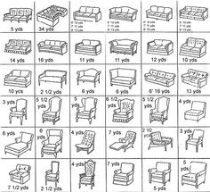 Guide for re-upholstering furniture..tells you how many yards you need