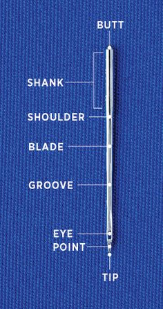 Anatomy of a sewing machine needle --- Select the right one for the job