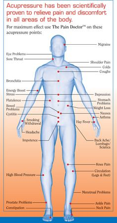 Acupressure massage. May 31.