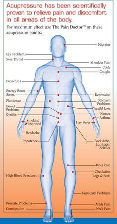 Acupressure massage. May 31.