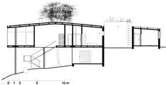 arquitextos 074.01: Casas brasileiras do século XX | vitruvius = Lina Bo Bardi