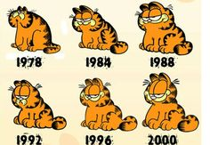 Garfield through the ages...