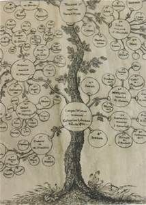 Marriage Tree Quilt - - Yahoo Image Search Results