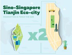 Cities Of The Near Future [INFOGRAPHIC] | Brief News Near Future, Future City, Eco City, Cities, Infographic, News, Infographics, City, Visual Schedules