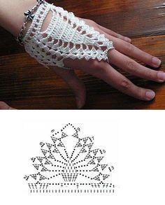 Patrones para Crochet: Pulsera Guante Sujeccion Dedos de Crochet