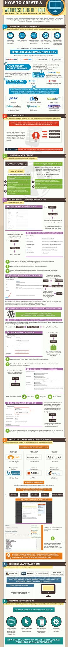 Red Website Design (redwebdesign) on Pinterest