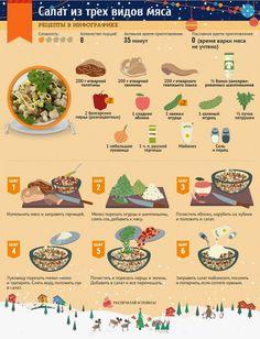Бесплатная доставка пиццы,лапши wok,осетинских пирогов, салатов, бургеров,шашлыков и напитков.: Рецепт салата из 3 видов мяса в картинках