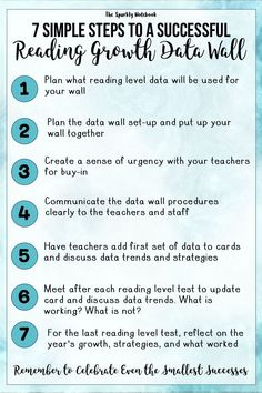 Reading growth data walls are a way to really build a culture around literacy in your school. These simple steps will get it started in your school and guide to some data-driven discussions based on true data. Response To Intervention, Reading Intervention, School Leadership, Leadership Tips, School Data Walls, Professional Learning Communities, Professional Development, Student Data Tracking, Picture Writing Prompts