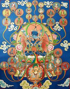 Vajradhara yab-yum & tiglés