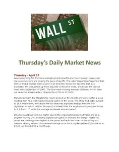 4-17-14 Daily Market News www.equitysourcemortgage.com