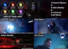 the infinity stones thus far. It never occurred to me that they spell Thanos! Avengers 2012, Avengers Memes, Avengers Infinity Stones, Infinity Stones Spell Thanos, Infinity Gems, Infinity War, Marvel Dc Comics, Marvel Avengers, Mind Gem