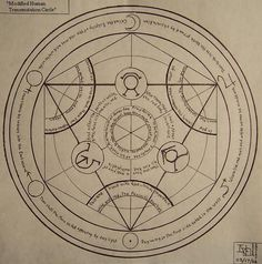 Human Transmutation Circle by ~Yonk-Sama on deviantART