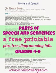 The Parts of Speech and Sentences Freebie | Le Chaim (on the right)