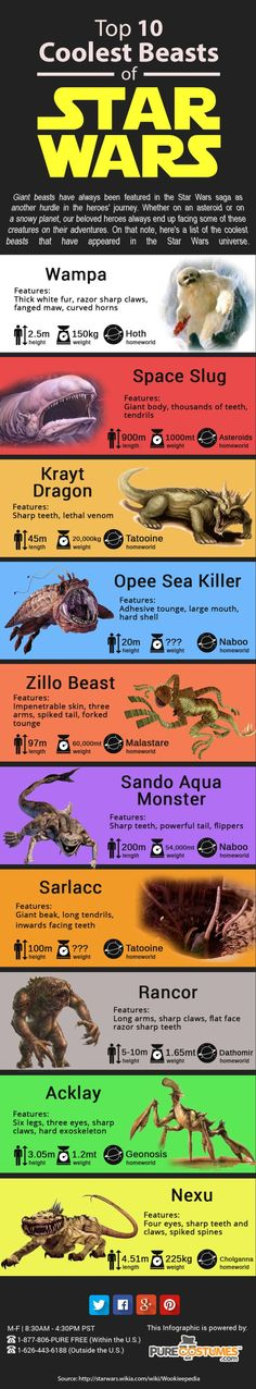 A fun infographic listig 10 of the coolest and most dangerous beasts of the Star Wars universe according to the folks over at purecostumes.com. [Source: