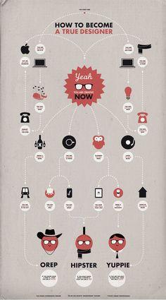 How to become a true designer