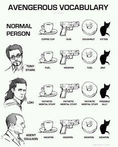 Avengers Vocab