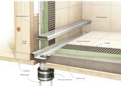 linear shower drain plumbing - Google Search