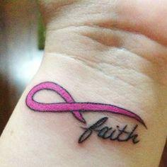 Faith, wrist tattoo on TattooChief.com