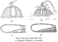 Fig. 8. Rat traps (after Best, 23).a, unbaited; b, baited; c, d, portable.