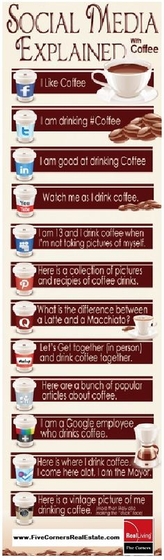 Social Media explained. This coffee idea is great!