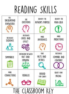 16 Reading Strategies to Teach This Year