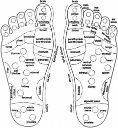 foot massage diagram