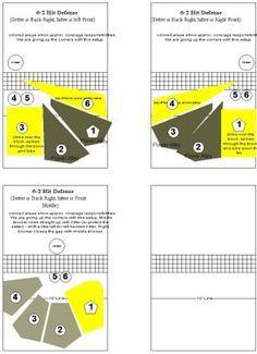 Bilderesultat for Volleyball 4 2 Defense
