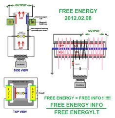 Free Energy Forum Pictures Picture
