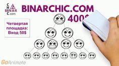 Маркетинг проекта binarchic