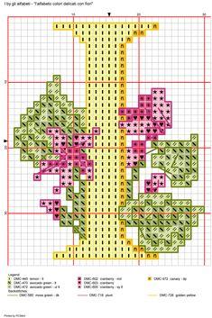 Alfabeto colori delicati con fiori: I
