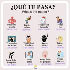 Hiszpański, Spanish lesson plans and more Pins pop. Spanish Notes, Spanish Phrases, Spanish Grammar, Spanish English, English Phrases, Spanish Teacher, Spanish Lessons, English Words, English Lessons