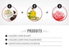 Masque nutrition intense   C'est le soin idéal pour les cheveux secs mais tout le monde devrait le faire une fois par semaine pour les embellir. Le beurre de karité nourrit en profondeur, l'huile d'amande douce hydrate et répare et la rose bio revigore la chevelure et la rend soyeuse. Mixer tous les ingrédients ensemble et laisser poser la nuit entière.