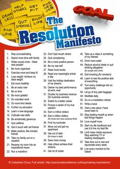 The Resolution Manifesto | Personal Excellence