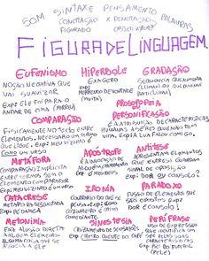 """113 curtidas, 6 comentários - Eduardo (@resumoedu) no Instagram: """"Módulo - português I figura de linguagem #smmpor"""""""