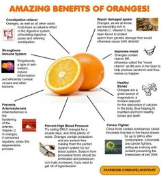 The Health Benefits Of Eating Oranges