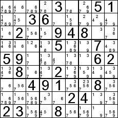 Técnicas de Resolución de Sudokus