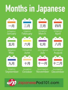 Months in Japanese.