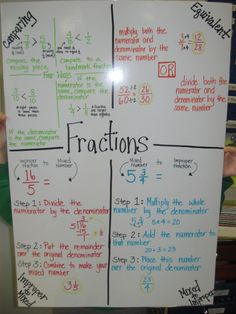 The anchor charts make it worth the pin. Fractions is a sticking point for my kids every year. Maybe I'll just leave the anchor chart up. Teaching Fractions, Math Fractions, Teaching Math, Comparing Fractions, Equivalent Fractions, Math Teacher, Ordering Fractions, Dividing Fractions, Math Math